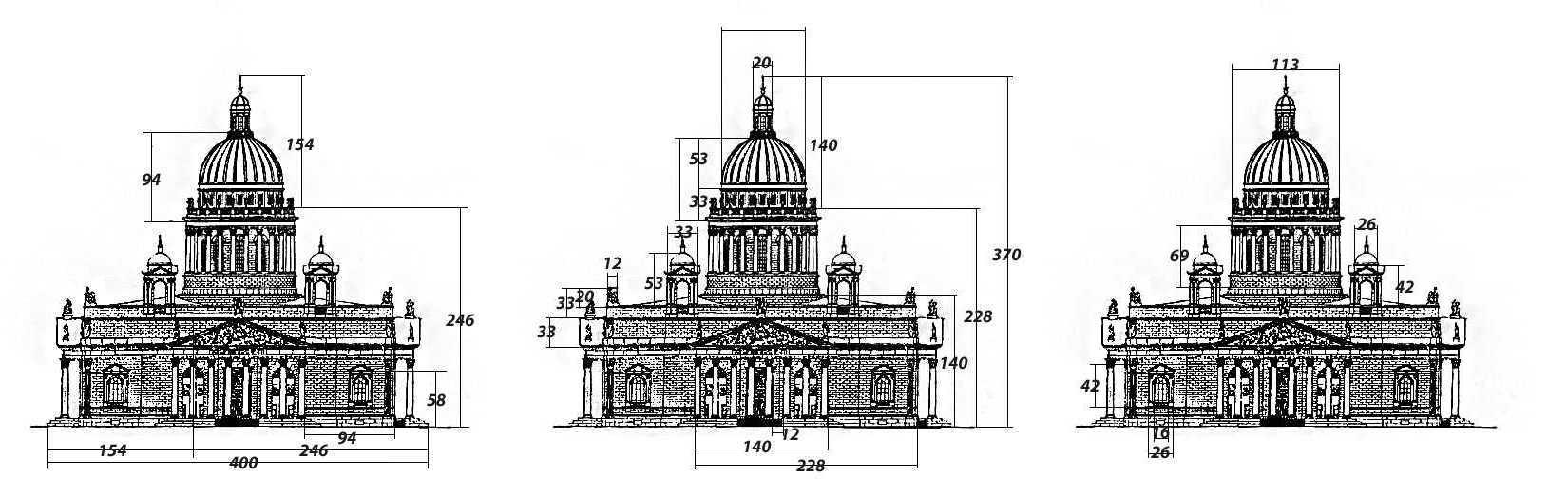 Пример золотого сечения в архитектуре Исаакиевского собора