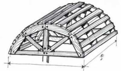 Чентинатура для поддержуи сводов в архитектуре Древнего Рима
