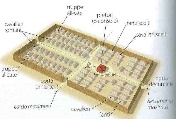 Градостроительство Древнего Рима