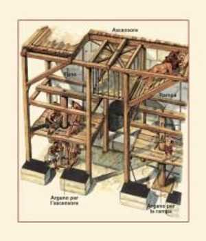 Колизей в Риме: лифты