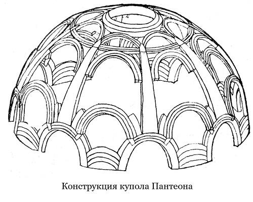 конструкция купола пантеона в риме