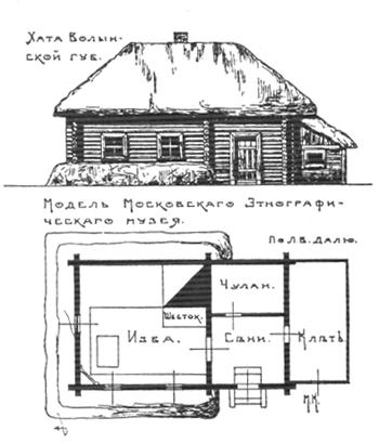 Русская изба. План Волынской губернии