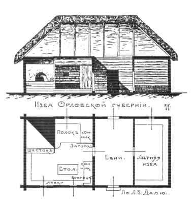 план русской избы в орловской губернии